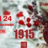 DOSAR 1915 / Bedros Horasangian :  Ce a urmat după 1915 ?