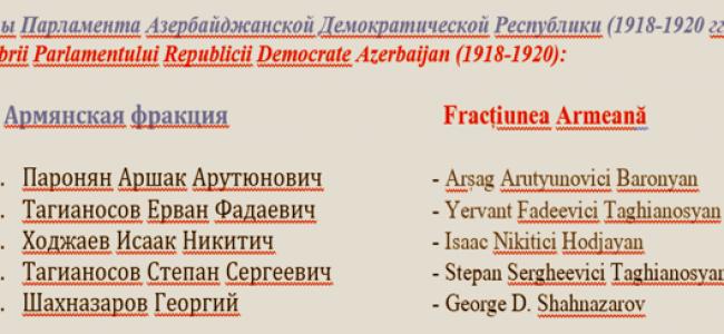 Din Baku în București, un Parlamentar în Guvernul Azerbaidjan    Arșag A. Baronian – Արշակ Յ. Պարոնեան (1867 – 25 ianuarie 1933)